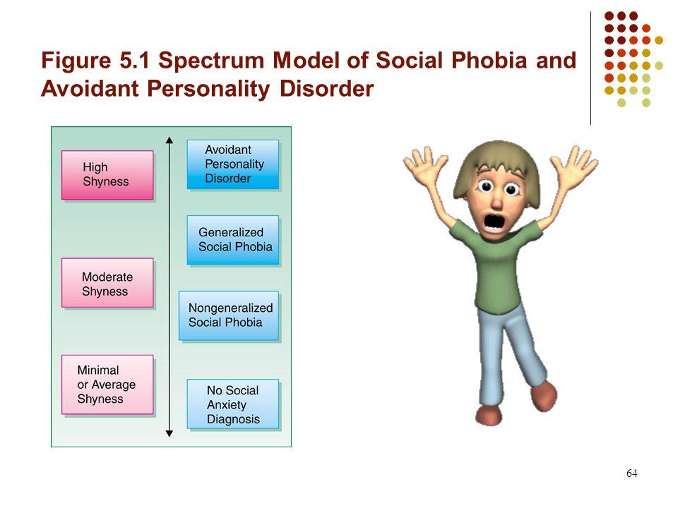 ANXIETY DISORDERS Anxiety Vs. Anxiety Disorder Biological