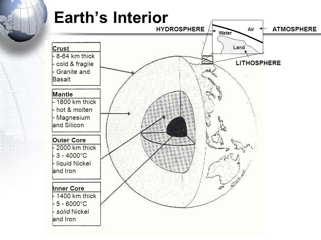 Geologic Eras And Plate Tectonics