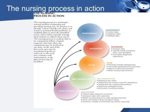 CLINICAL DECISION MAKING & THE NURSING PROCESS  ppt video