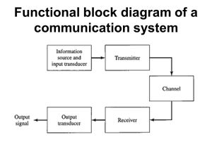 Moodle 1 COMMUNICATION SYSTEMS  ppt video online download