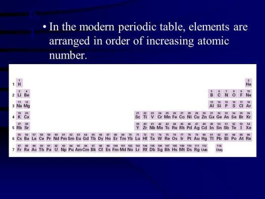 Elements on the modern periodic table are arranged by periodic 6 1 the periodic law how is modern table organized urtaz Choice Image