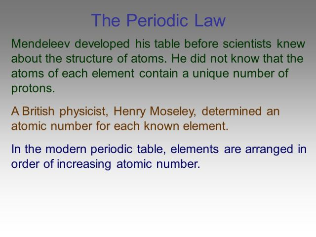 Physicist who organized the modern periodic table by atomic number in the modern periodic table elements are arranged order of increasing atomic number law chapter 5 the periodic law ppt urtaz Gallery