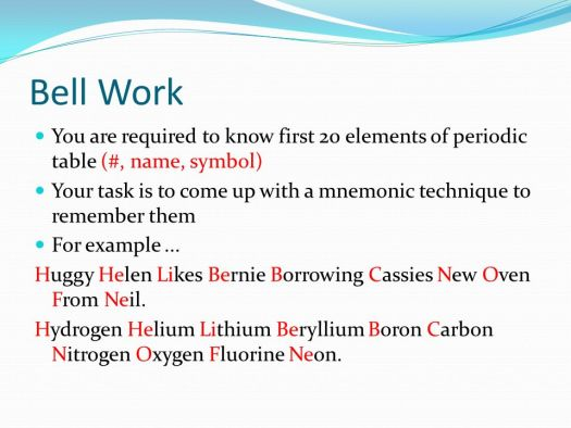 Ways to memorize the first 20 elements of periodic table bell work you are required to know first 20 elements of periodic urtaz Images
