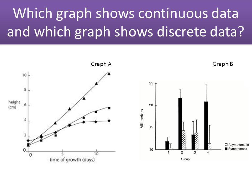 Quantitative Skills 1: Graphing