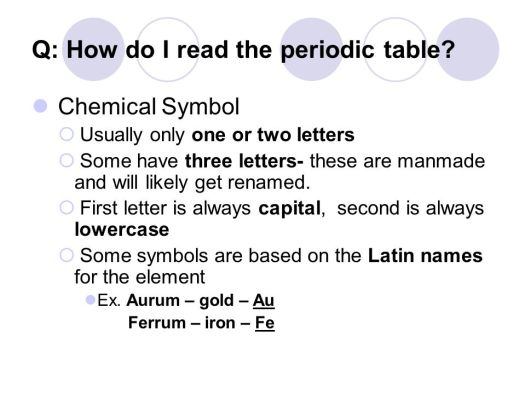 Two Letter Symbol Gold Periodic Table Periodic Diagrams Science