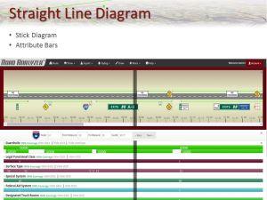 Road Analyzer Presentation  ppt video online download