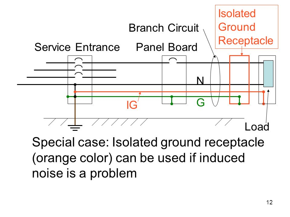 Isolated Ground Receptacle Wiring Diagram | Online Wiring