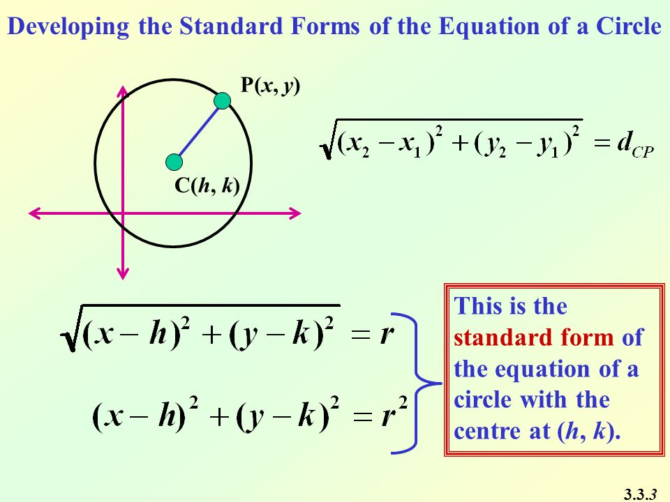 Standard Form Of A Circle To Form A General Equation Of Circle