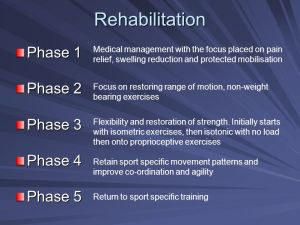 Sports Injuries Rehabilitation  ppt video online download