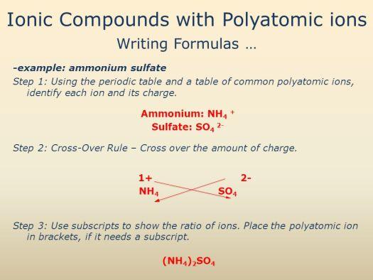 Excellent Ammonium On Periodic Table Idea Contemporary Best Image
