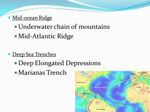 Draw and Label the Parts of a Wave  ppt video online download