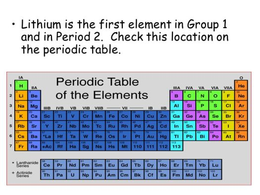 Periodic table lithium group periodic diagrams science part i introduction to the periodic table ppt online urtaz Image collections