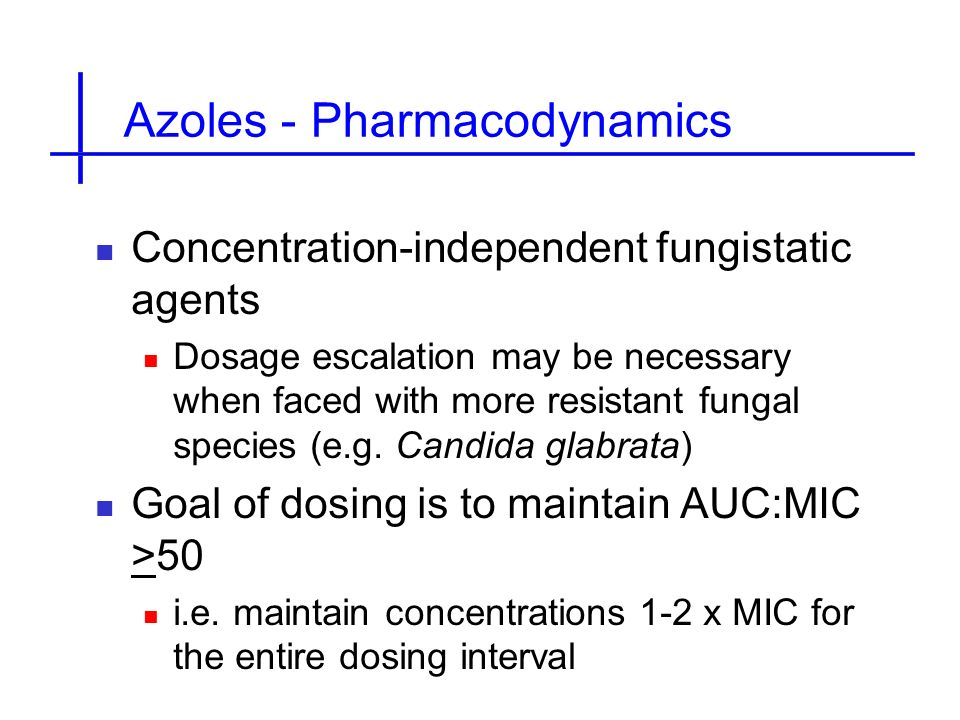 Dosage Ketoconazole Cream