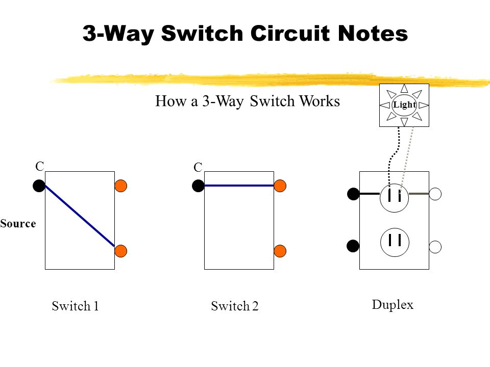 Awesome 2 Way Switch Function Ideas - Electrical Circuit Diagram ...