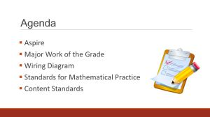 Jeanne Simpson AMSTI Math Specialist March 10, ppt download