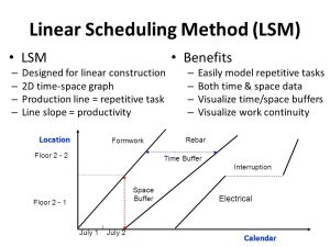 Applying Stochastic Linear Scheduling Method to Pipeline