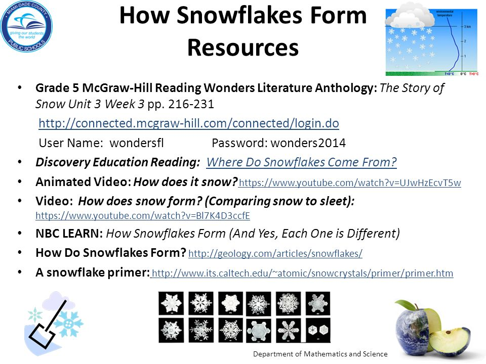 Claim-Evidence-Reasoning (CER) How Do Snowflakes Form