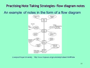 NOTE TAKING IN LECTURESPRACTISING STRATEGIES  ppt download