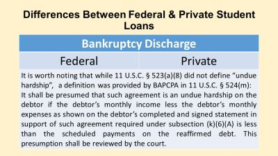 Student Loan Options and Chapter 13 Bankruptcy - ppt download