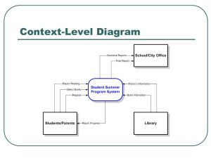 Pasadena Public Library Summer Reading Program Data Flows  ppt video online download