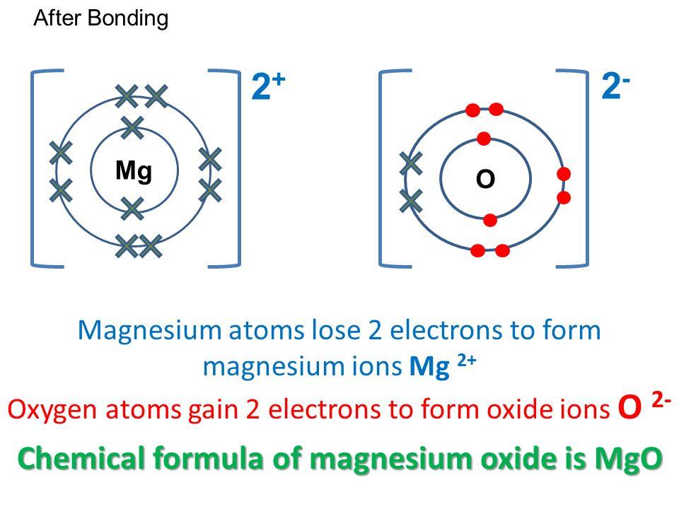Oxygen Dot Structure Sodium