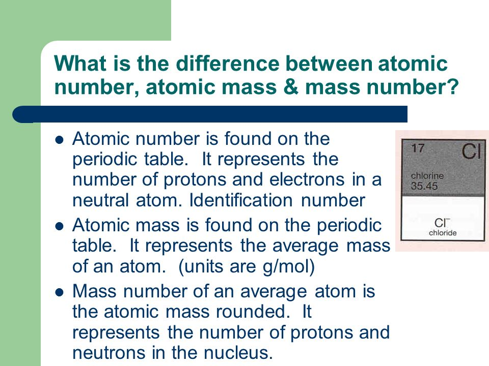 Average Atomic Mass And Isotopes Worksheet
