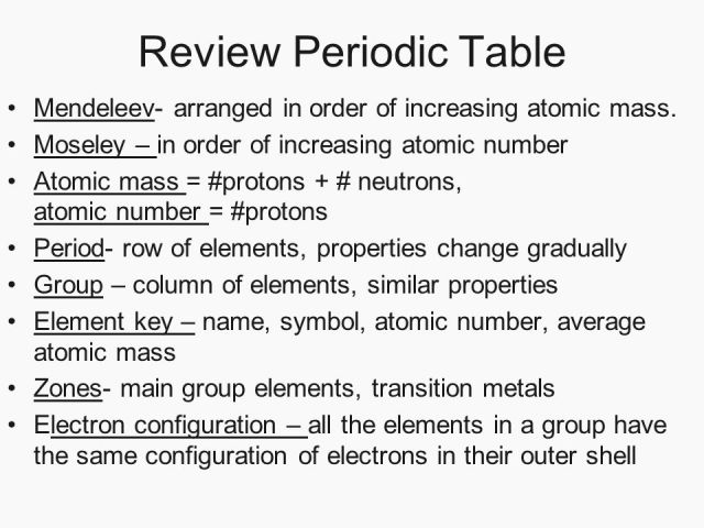 Who discovered periodic table arranged by atomic number image elements in the periodic table are arranged order of increasing chapter 17 properties of atoms and urtaz Gallery