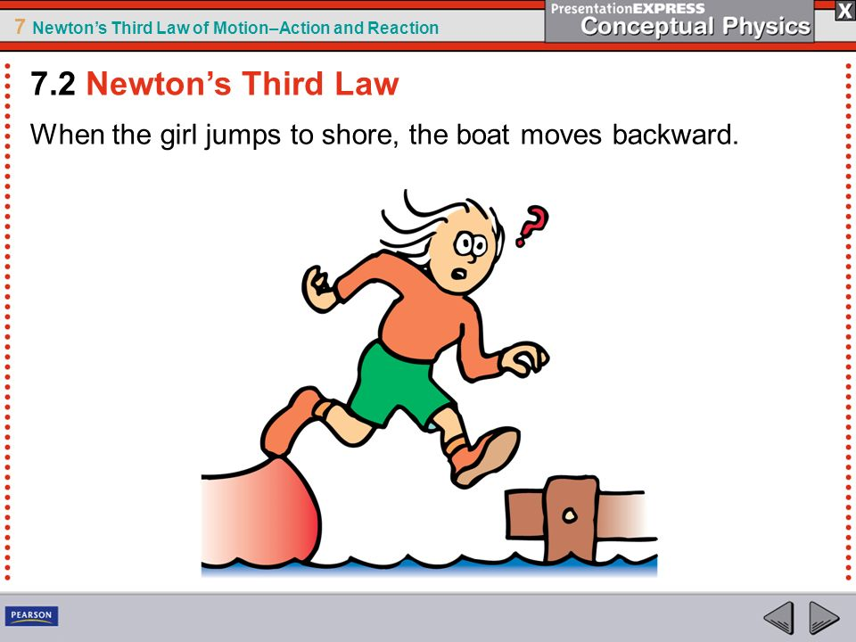 Third Clip Art Newtons Law