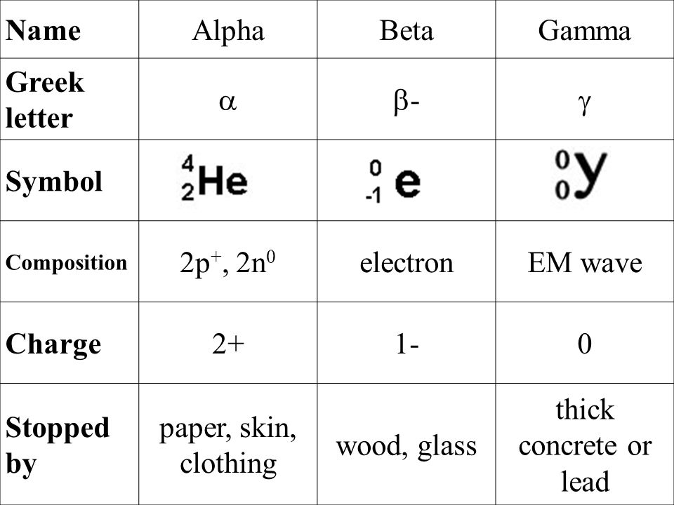 Infinity Symbols Keyboard Type Numbers