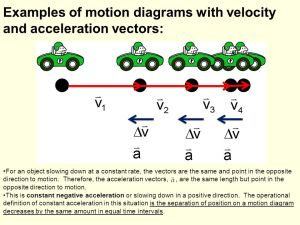Acceleration Physics ppt video online download