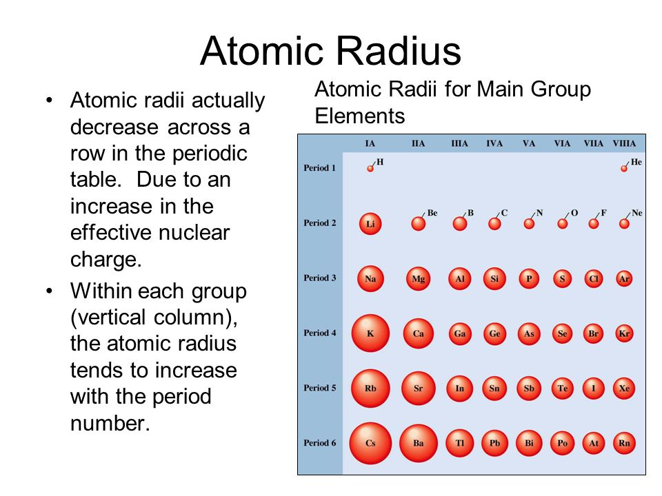 ... Periodic Table Atomic Radius Copy   Thousands Of Documents In Our  Library Is Totally Free To Download For Personal Use. Feel Free To Download  Our Modern ...