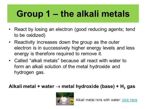 Properties Of A Group 92