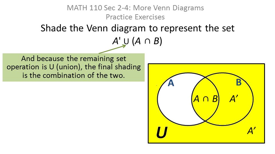 Math Venn Diagram Shading