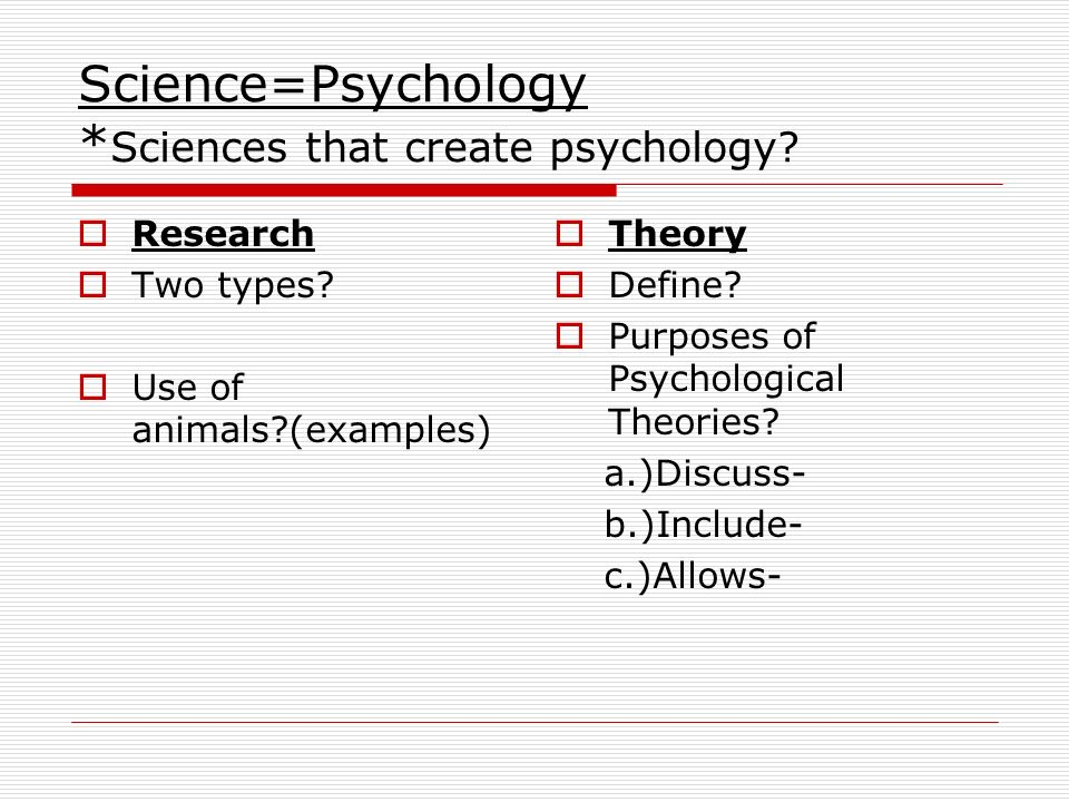 Biological Psychology Examples Perspective