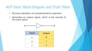 How Computer Represent Data  ppt video online download