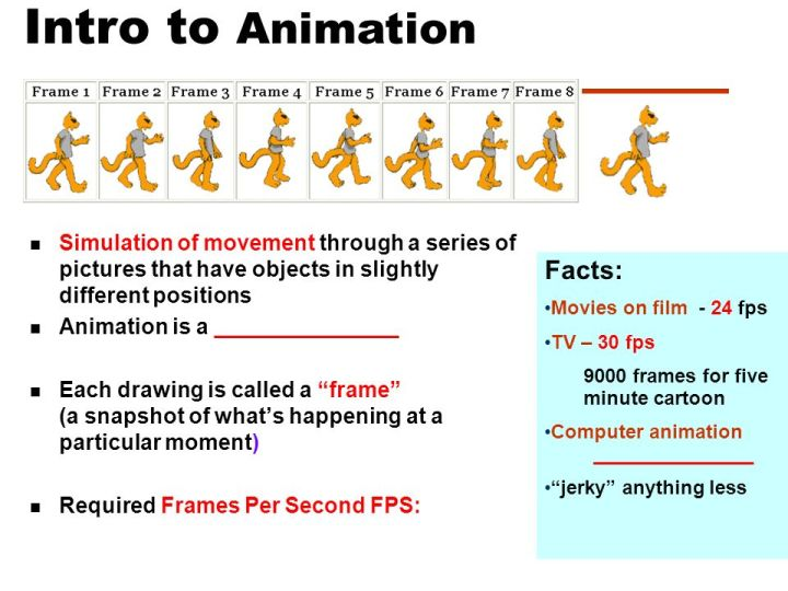 Animation Frames Per Second Calculator | Frameswall.co