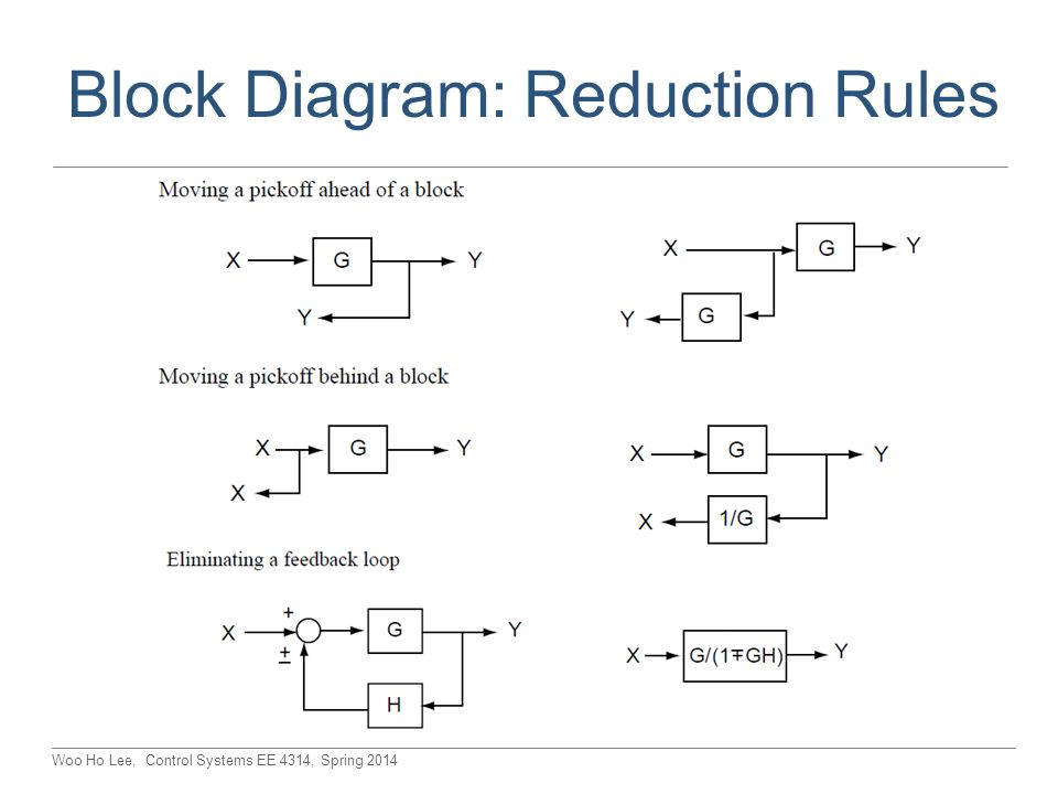 magnificent block diagram reduction collection electrical diagram rh itseo info Transfer Function Block Diagram Reduction Block Diagram Rules