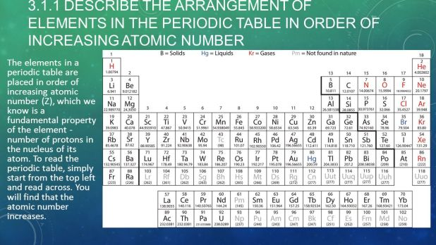 Arranged the periodic table by atomic number image collections list of periodic table elements sorted by atomic number pdf choice who arranged the periodic table urtaz Image collections