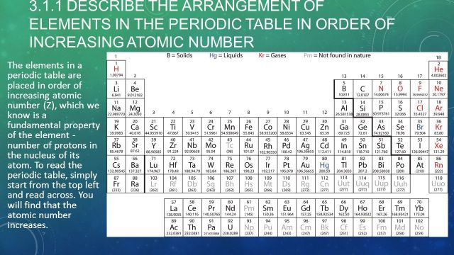 Elements in the periodic table are arranged order of atomic 3 1 describe the arrangement of elements in periodic table order increasing urtaz Gallery