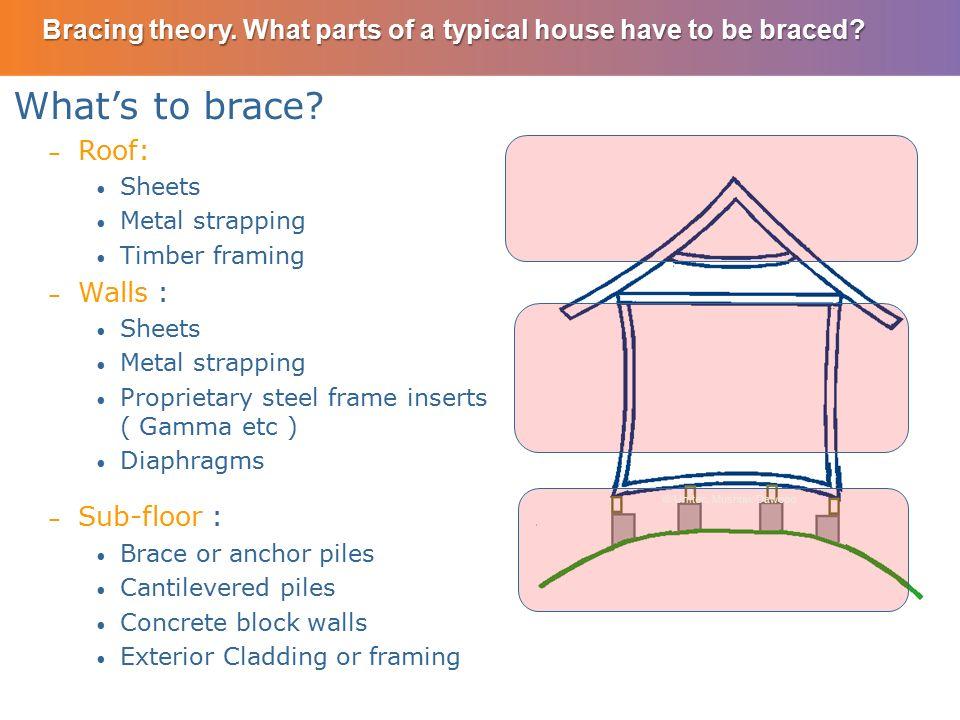 Modern Framing Terms Pattern - Framed Art Ideas - roadofriches.com