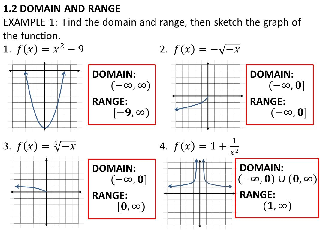 Domain And Range Pre Calc Worksheet