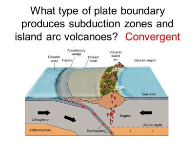Earth Systems Review and a portion of Chapter 9 - ppt ...