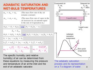 Chapter 14 GAS–VAPOR MIXTURES AND AIRCONDITIONING  ppt