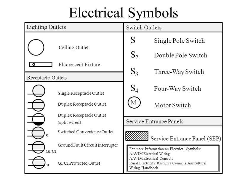 Ceiling Lighting Outlet Symbol Www Energywarden Net