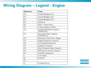 XAS 400 JD7 iT4 Compressor Scott Malm  ppt video online