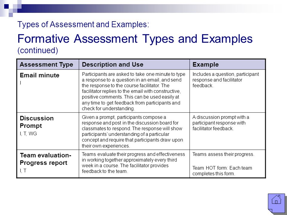 Different Examples Of Formative Essment | Formative Assessment Sample Report