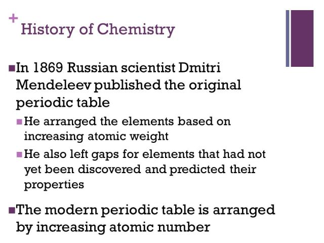 The first periodic table based on atomic mass was devised by gallery periodic table based on atomic number gallery periodic table and the first periodic table based on urtaz Image collections