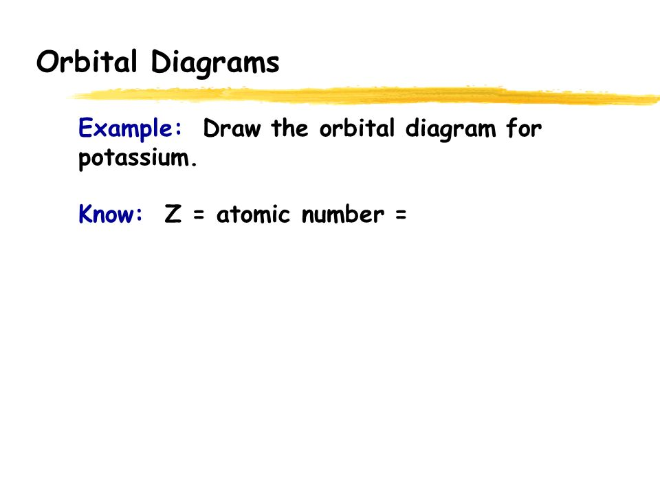 Orbital Diagrams Total Element Electrons H 1 He 2 Li 3 Be