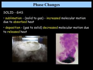 UNIT 1 Introduction to Chemistry  ppt download