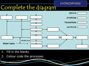 The Hydrological Cycle  ppt video online download